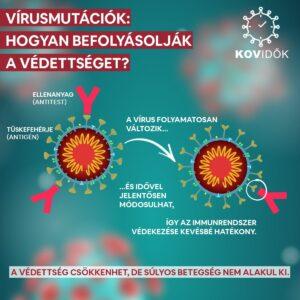Vírusmutációk